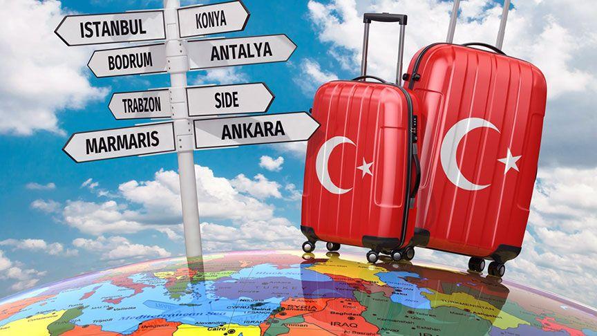 Türkiye Seyahat Rehberi Uygulaması
